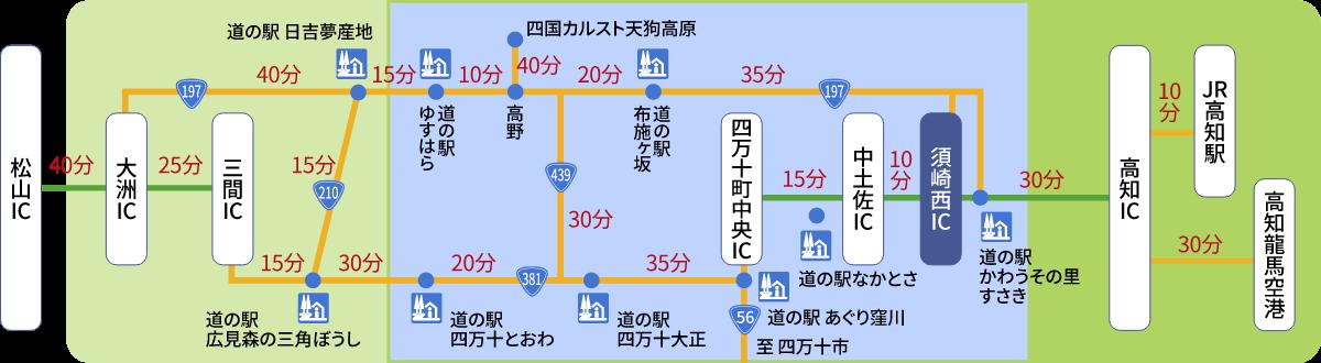 高速バスでのアクセス